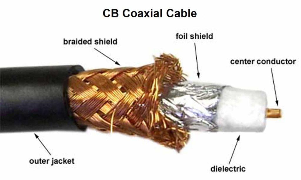 cb-coax-cable