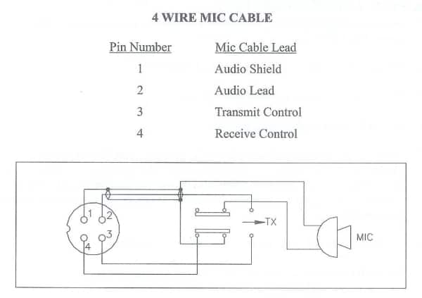 galaxy mic wiring Diagram